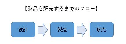 購買業務効率化_WEB用画像010