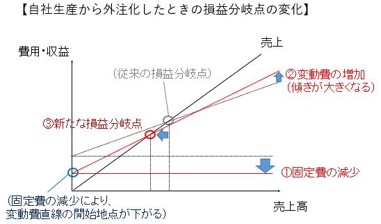 購買業務効率化_WEB用画像009